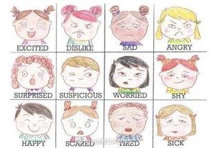 情绪类英语单词汇总 被第三张大白打败了