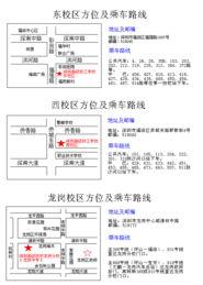 深圳高级技工学校