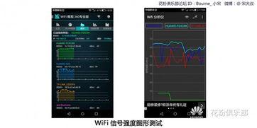 wifi信道检查:-极致简约生活 华为荣耀路由PRO性能测试