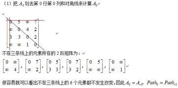 Floyd Warshall算法过程中矩阵计算方法 十字交叉法