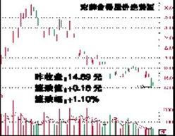 宗交易减持公司无限售条件流通股674.6万股,占公司总股本的2%.   ...