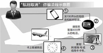 ...拨短信中的任何航班改签400电话,查询航班信息以官方客服电话、...