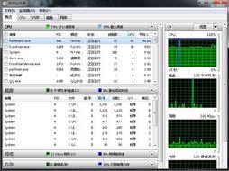 RIS 占用CPU 过高