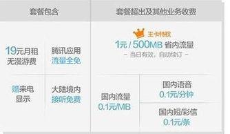 月,腾讯视频,微信,QQ音乐等腾讯系的应用免流,虽然说每月19元...