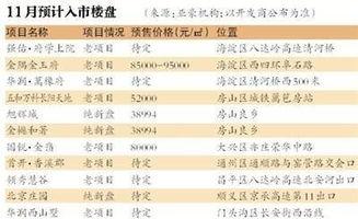 北京快乐赛车 首批两个限价住宅或11月入市 北京楼市将现量涨价降 -...
