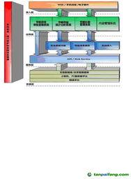 图3合同能源管理信息系统技术架构-合同能源管理信息系统软件平台的...