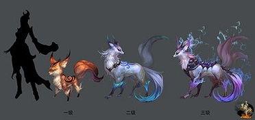 指天弑仙-狐狸原画   《弑魂Online》中的灵宠不同于传统网游中的宠物单纯的负...