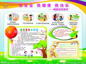 幼儿园食品安全知识图片