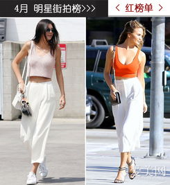 色撸撸欧洲图- 街拍示范 >>>Kendall Jenner(肯达尔-詹娜) 金小妹Kendall ...