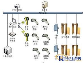 治理架构可以分为-...智能化档案库房管理系统
