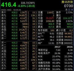 ...讯控股成交额超1000亿港元,创历史天量-经济频道 中华网