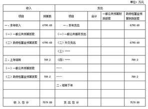 ...区福彩中心公布2016年度部门预算