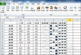 那些重塑辉煌的Office Office2010 Word