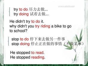 考研英语:如何掌握长难句:[1]突破主语从句