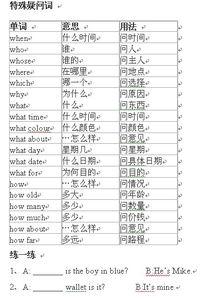 英语疑问代词 英语中有哪些特殊疑问词