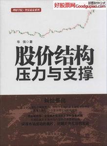 : 理财学院.智富赢家系列   平装: 252页   语种: 简体中文   开本: ...