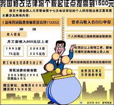税自行纳税申报办法(试行)》,规定年所得12万元以上的纳税人,...