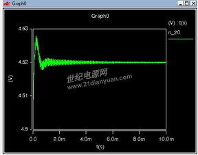 做过MC34063A升压电路的大大们帮我看下仿真图