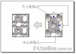 使用交互式填充工具二、交互式网状填充工具-CorelDRAW 12循序渐进...