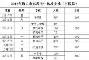 海口2012年高考体检从10日开始