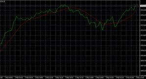 今日黄金价格走势图,黄金专家分析2012年3月1日晚间国际黄金价格...