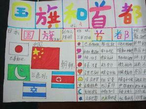 世界各国国旗英语手抄报