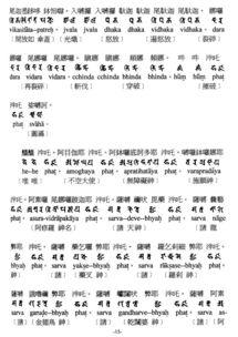 ...精怪怨鬼实例和持咒 禅修开示 附梵音楞严咒mp3下载