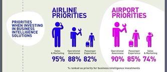 ... 乘客使用手机实时查询航班状态