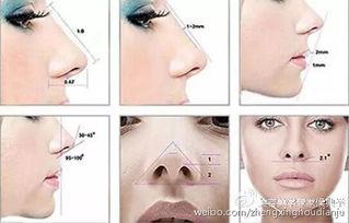 鼻综合所改善的不仅仅是鼻子的整形高度以及形状,更是依据个人面部...
