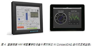 abVIEW Real-Time和WES7执行... 利用高性能NI-IMAQdx驱动和NI视...
