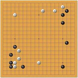 ...无论怎么变化黑的理想阵容都走不到了.-世界冠军的布局 简明中国...