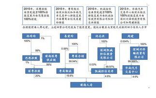 四万亿与广场协议-不过,前海人寿曾对外回应称,其各股东均为独立经营的法人主体,股...
