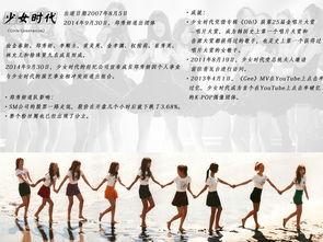 少女时代 出道日期2007年8月5日 由金泰妍、郑秀妍、李顺圭、黄美英...