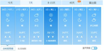 济南未来一周天气预报-未来一周北方大部地区气温偏高 山东淄博等地...