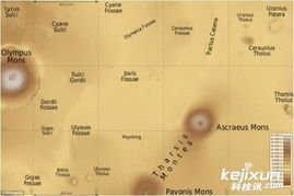 ...者进行探测的首要目标.科学家此次所研究的照片都是由火星车勘测...