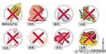 rsgetbinarystream1-你知道吗?盒装的燕窝、腌制的肉制品、色泽亮丽的热带水果……这些...