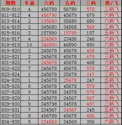 北京PK10三码五码六码二期计划公式,冠亚计划长红