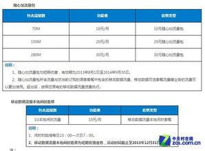 中国移动上网流量啥价钱