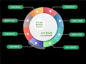 中国移动怎么发什么短信可以给别人送流量