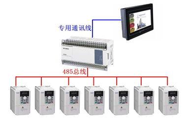 三菱PLC与变频器的Modubs通讯详解