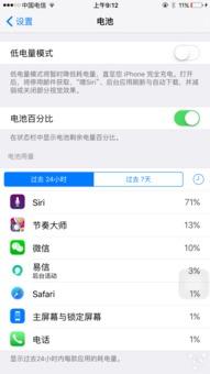 ios9.2.1 iphone6splus 发现一次异常耗电 iPhone6s 综合讨论区 威锋论...