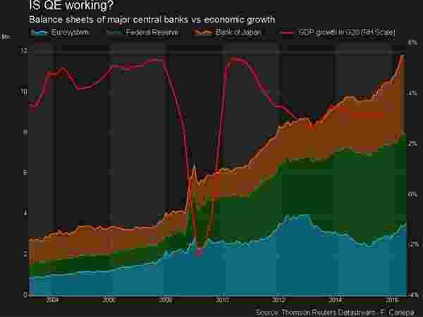金融危机临近全球央行猛放水 该买比特币